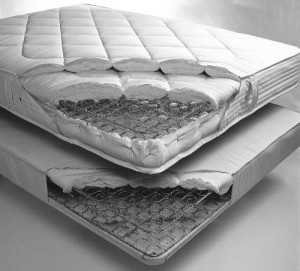 innerspring mattress construction