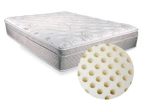 Latex Mattresses by Dreamfoam